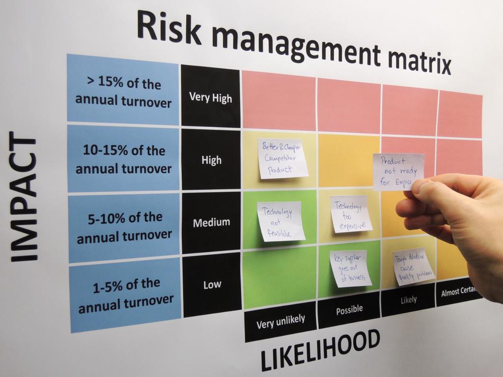 Risk Management Matrix_CyberWehr RMS GmbH